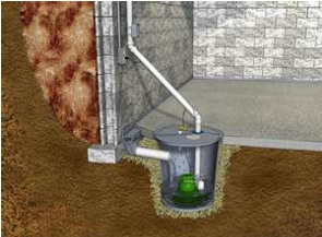 Sump Pump Repair, Maintenance, Replacement
